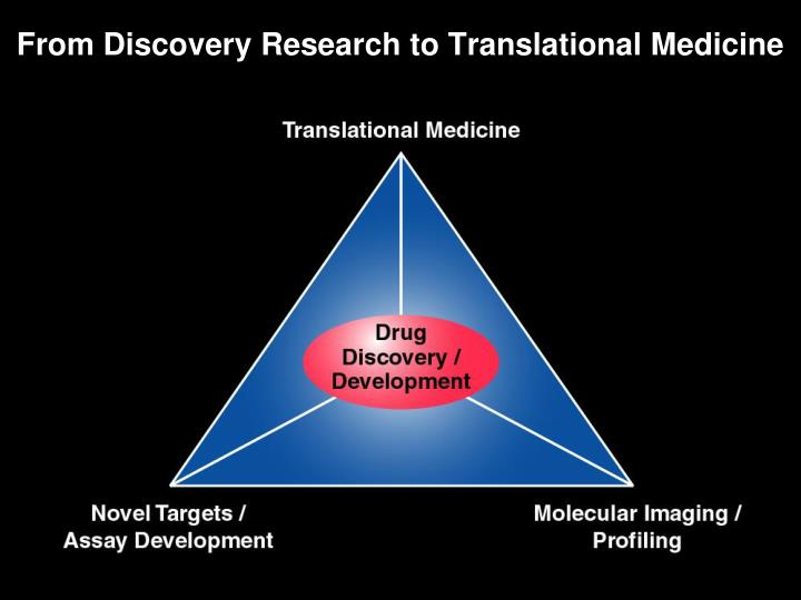 From Discovery Research to Translational Medicine