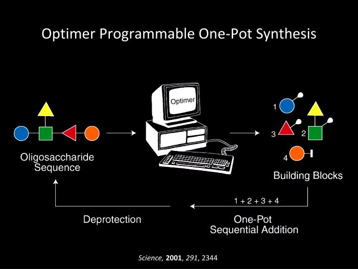 Optimer Programmable One-Pot Synthesis