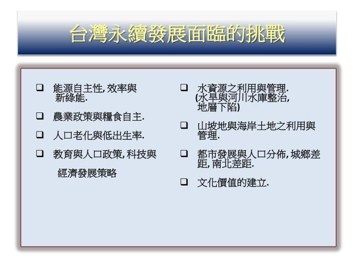 台灣永續發展面臨的挑戰