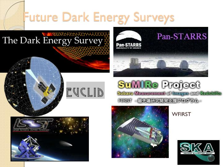 Future Dark Energy Surveys