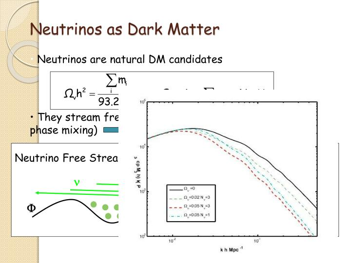 Neutrinos as Dark Matter