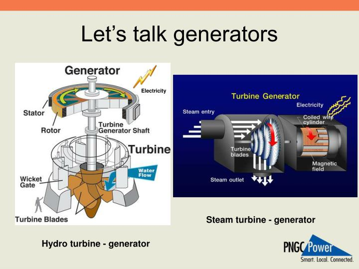 Let's talk generators