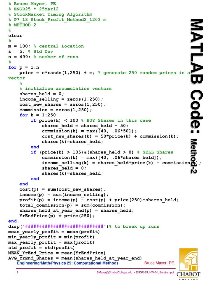 MATLAB Code: