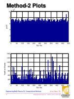 method 2 plots