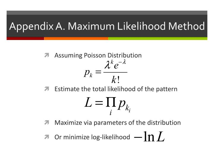 Appendix A. Maximum Likelihood Method