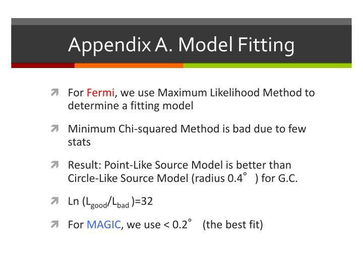 Appendix A. Model