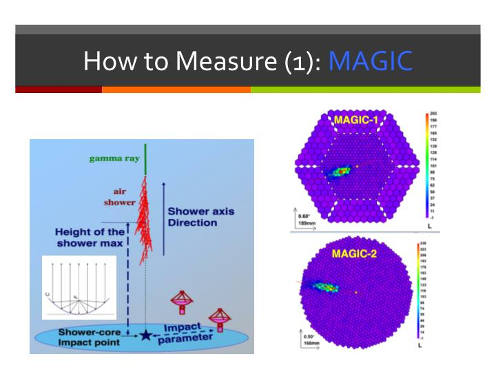 How to measure 1 magic