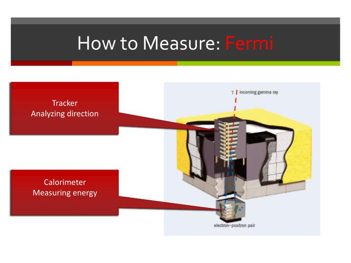 How to Measure: