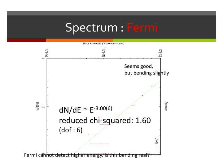 Spectrum :