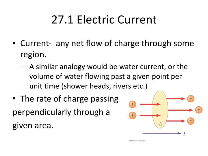 27.1 Electric Current
