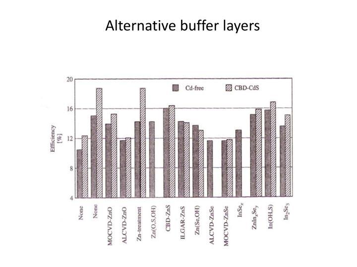 Alternative buffer layers