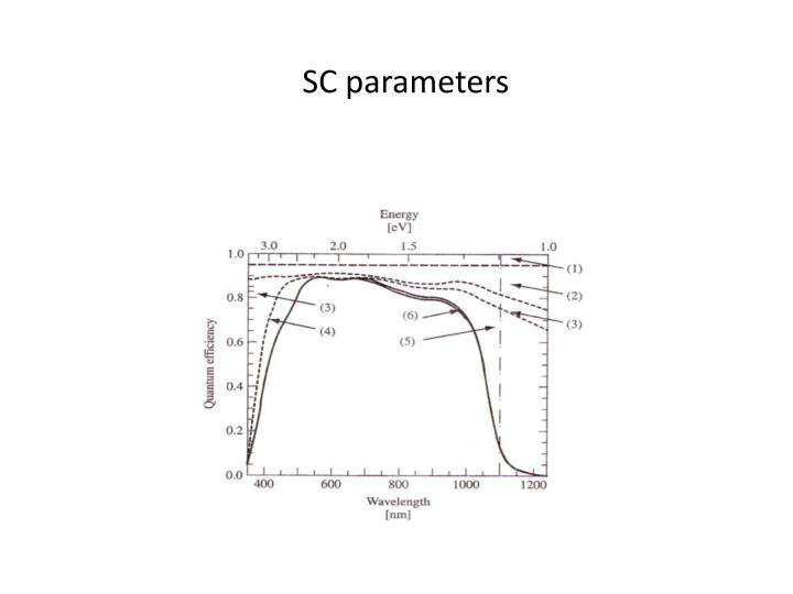 SC parameters