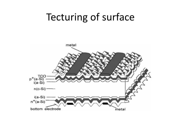 Tecturing of surface