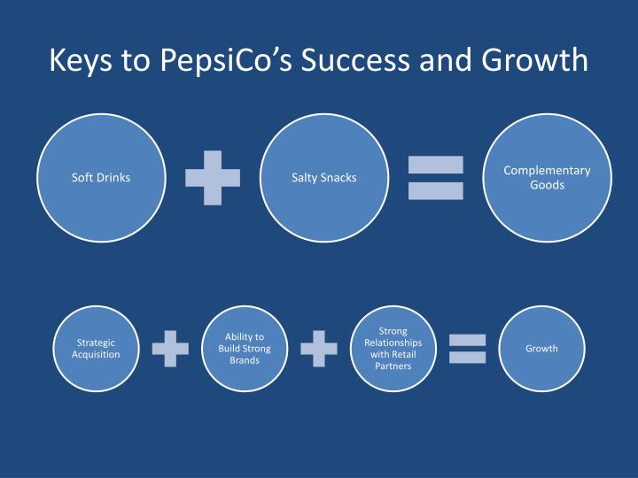 Keys to pepsico s success and growth