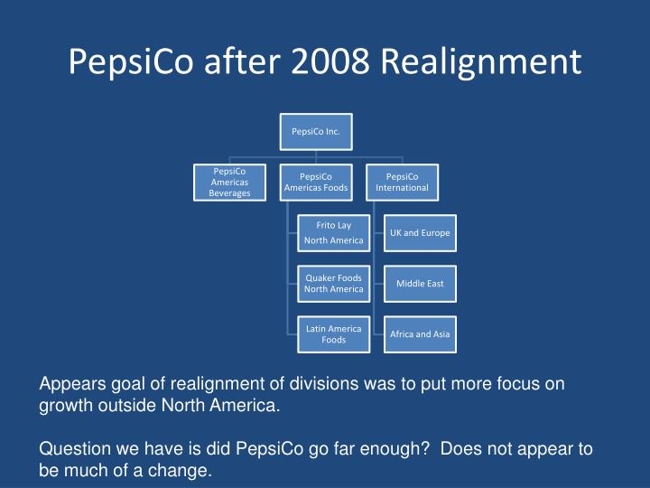 PepsiCo after 2008 Realignment
