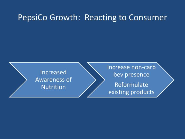 PepsiCo Growth:  Reacting to Consumer