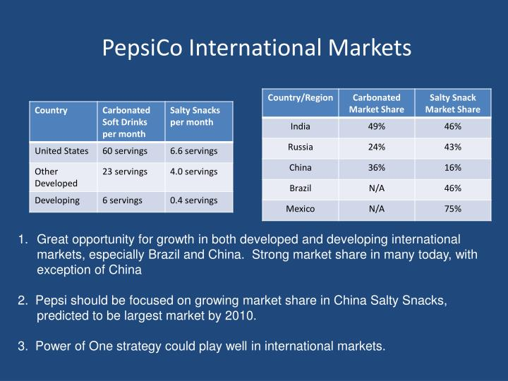 PepsiCo International Markets