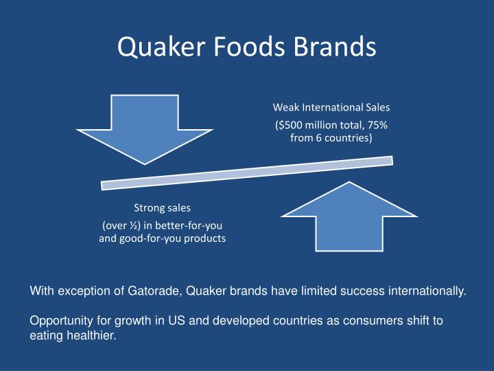 Quaker Foods Brands