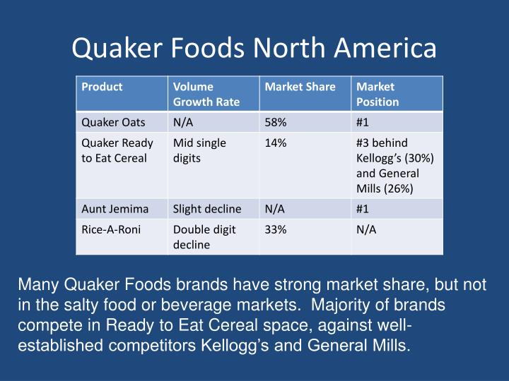 Quaker Foods North America