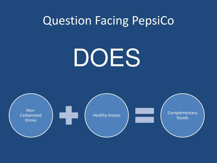 Question Facing PepsiCo