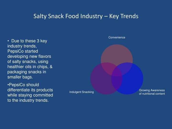 Salty Snack Food Industry – Key Trends