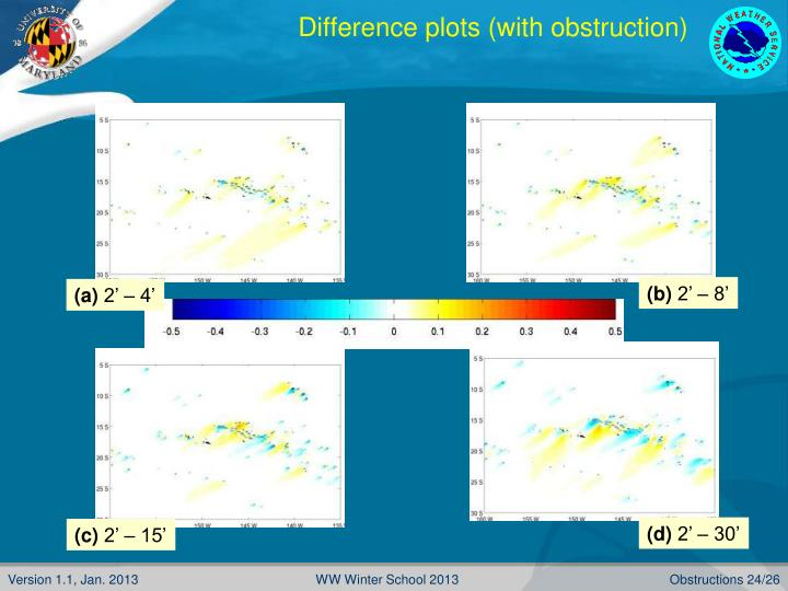 Difference plots (with obstruction)