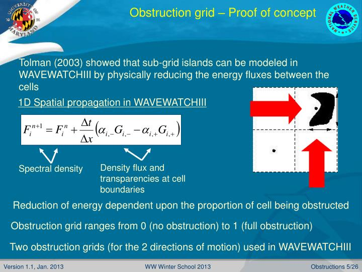 Obstruction grid – Proof of concept