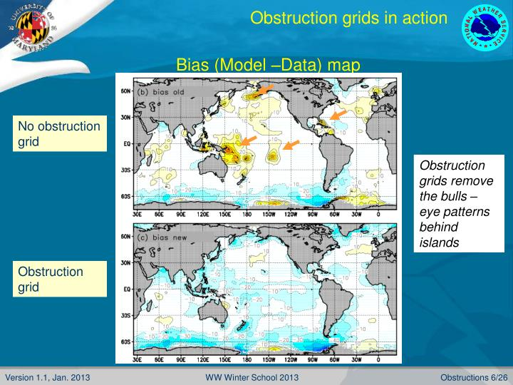 Obstruction grids in action