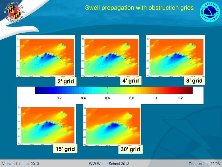Swell propagation with obstruction grids