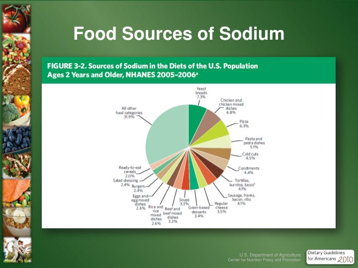 Food Sources of Sodium