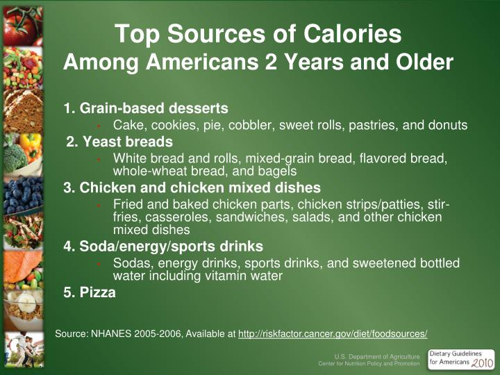 Top Sources of Calories