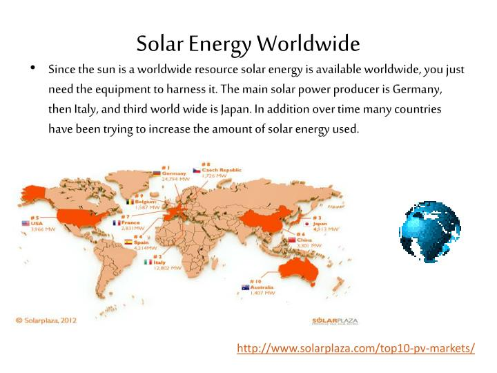 Solar Energy Worldwide