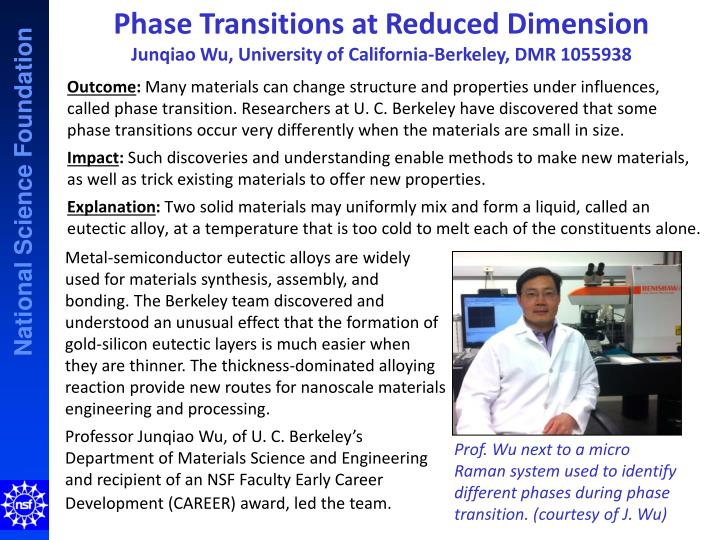 Phase Transitions at Reduced Dimension