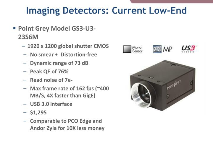 Imaging Detectors: Current
