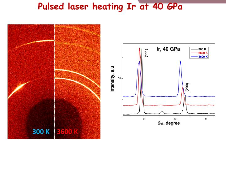 Pulsed laser heating