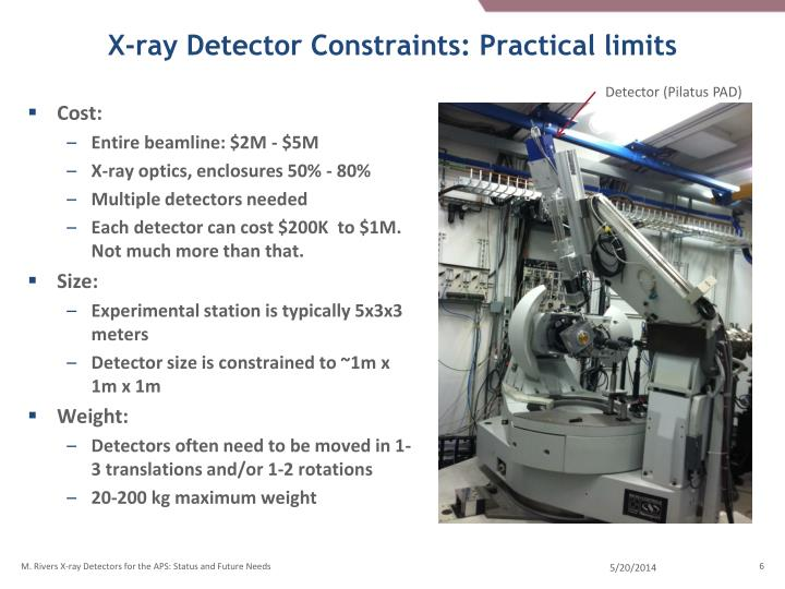 X-ray Detector Constraints: Practical limits