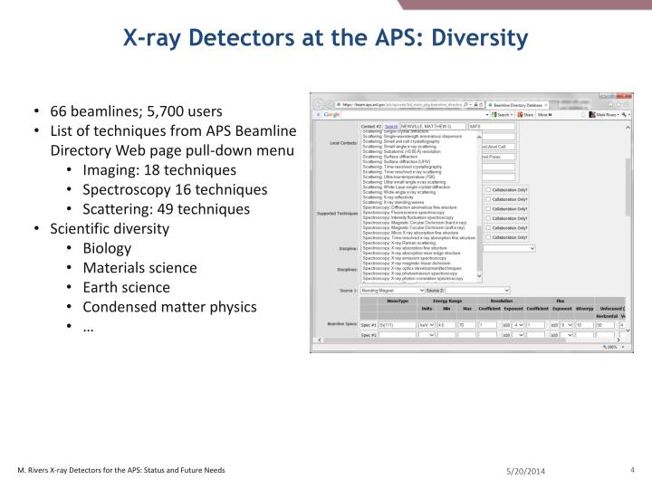 X-ray Detectors at the APS: Diversity