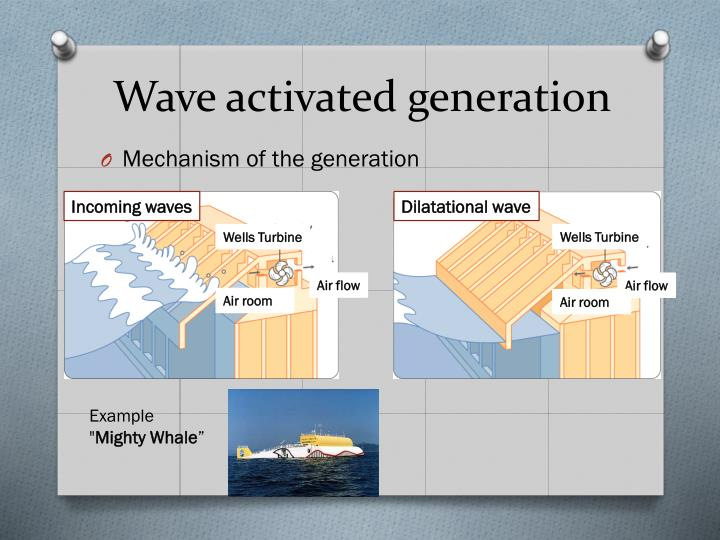 Wave activated generation
