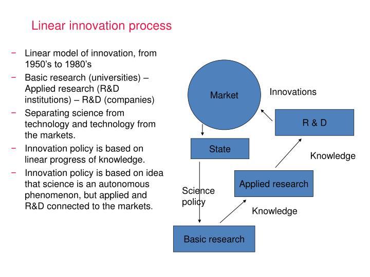 Linear innovation process