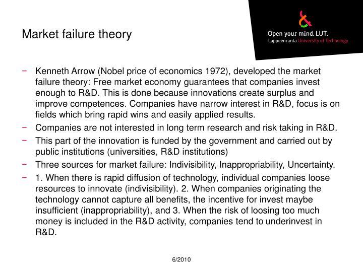 Market failure theory