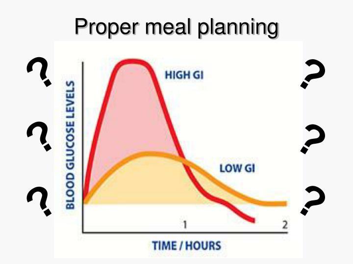 Proper meal planning