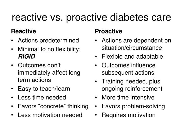 reactive vs. proactive diabetes care