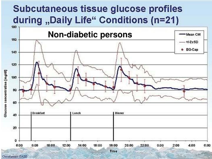 Non-diabetic persons