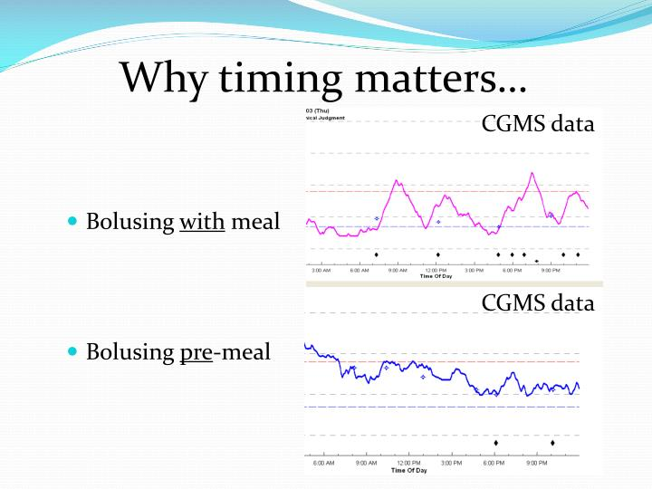 Why timing matters…