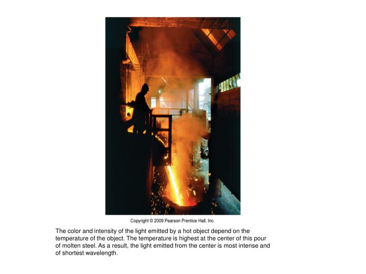 The color and intensity of the light emitted by a hot object depend on the temperature of the object. The temperature is highest at the center of this pour of molten steel. As a result, the light emitted from the center is most intense and of shortest wavelength.
