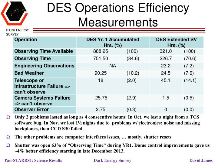 DES Operations Efficiency
