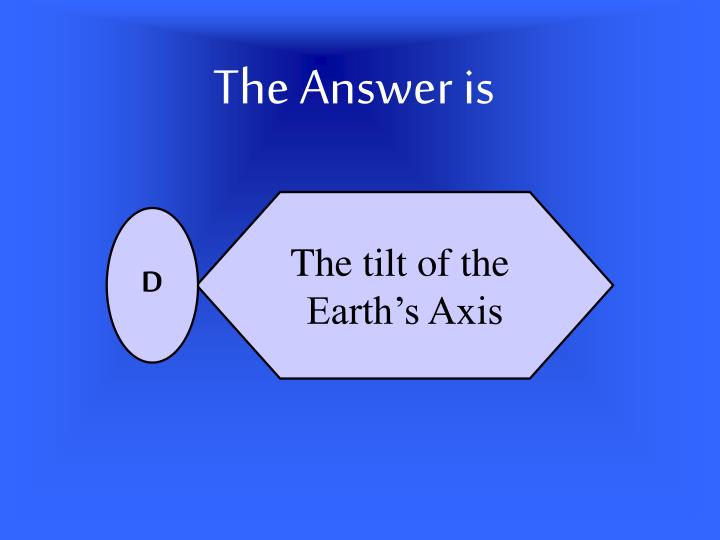 The tilt of the