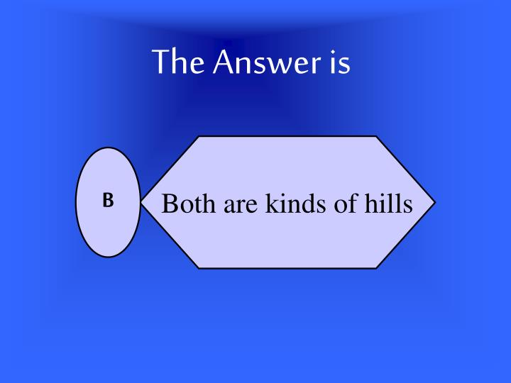 Both are kinds of hills