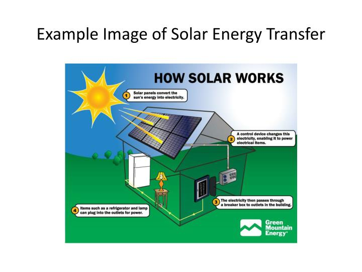 Example Image of Solar Energy Transfer