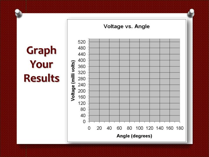 Graph Your Results